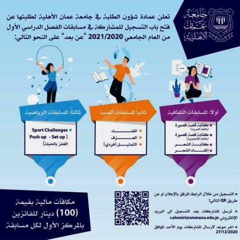 عمان الأهلية تعلن عن مسابقات ثقافية وفنية ورياضية عن بعد