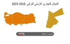 حجم التبادل التجاري الأردني التركي خلال 2010 - 2019