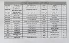 اغلاق 15 منشأة بعمان واربد والزرقاء وعجلون - أسماء المخالفين